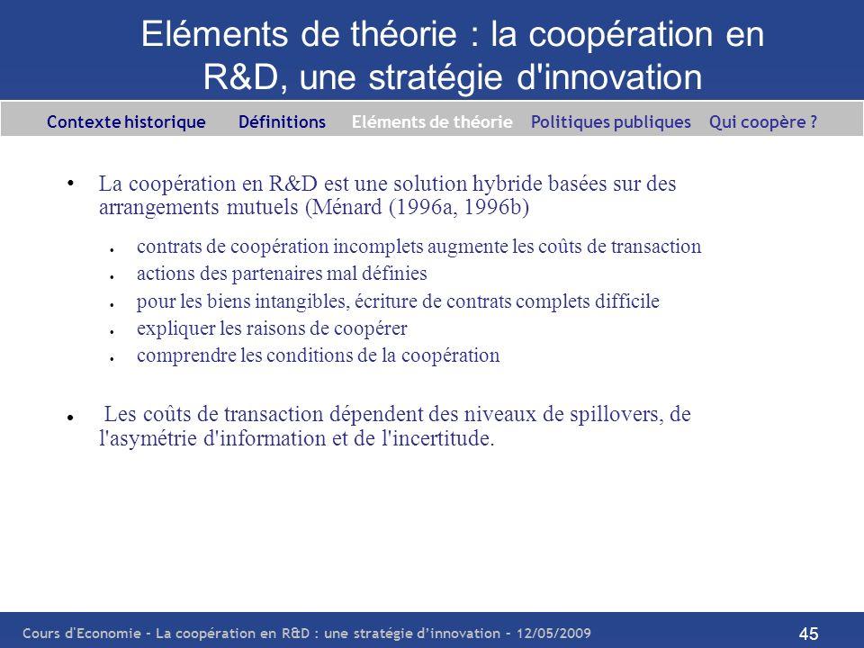 Cours d'Economie - La coopération en R&D : une stratégie dinnovation – 12/05/2009 45 Eléments de théorie : la coopération en R&D, une stratégie d'inno