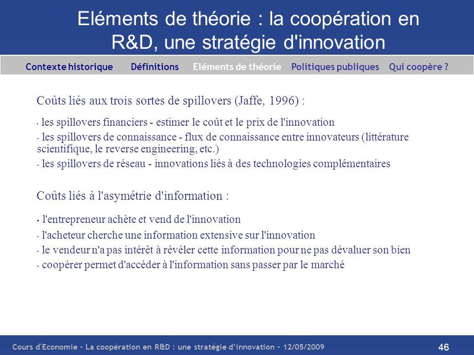 Cours d'Economie - La coopération en R&D : une stratégie dinnovation – 12/05/2009 46 Eléments de théorie : la coopération en R&D, une stratégie d'inno
