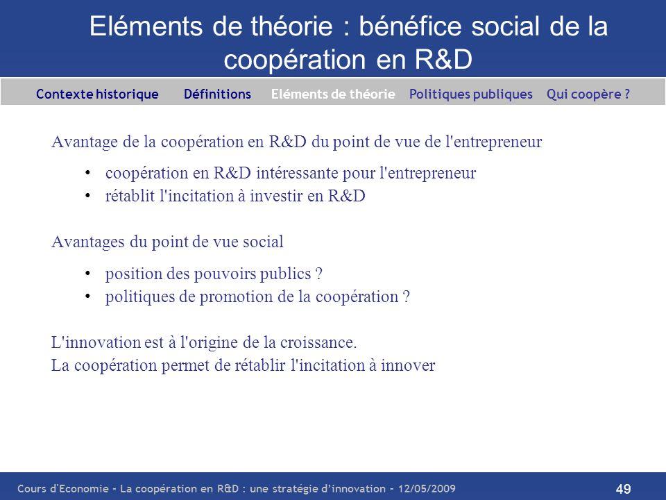 Cours d'Economie - La coopération en R&D : une stratégie dinnovation – 12/05/2009 49 Eléments de théorie : bénéfice social de la coopération en R&D Av