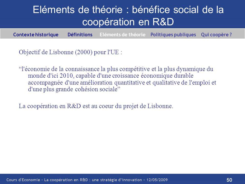 Cours d'Economie - La coopération en R&D : une stratégie dinnovation – 12/05/2009 50 Eléments de théorie : bénéfice social de la coopération en R&D Ob