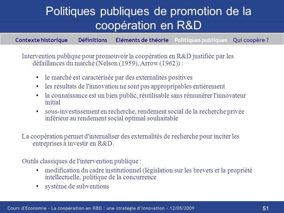 Cours d'Economie - La coopération en R&D : une stratégie dinnovation – 12/05/2009 51 Politiques publiques de promotion de la coopération en R&D Interv