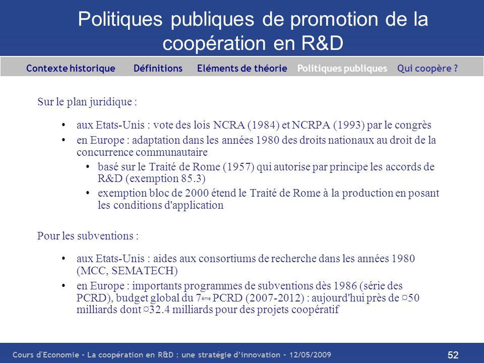 Cours d'Economie - La coopération en R&D : une stratégie dinnovation – 12/05/2009 52 Politiques publiques de promotion de la coopération en R&D Sur le