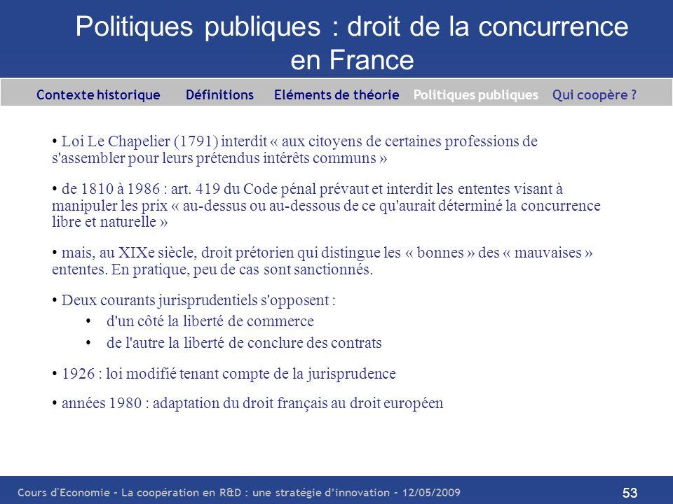 Cours d'Economie - La coopération en R&D : une stratégie dinnovation – 12/05/2009 53 Politiques publiques : droit de la concurrence en France Loi Le C