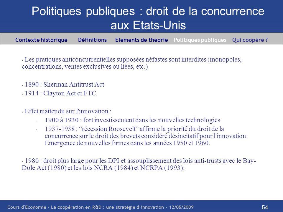 Cours d'Economie - La coopération en R&D : une stratégie dinnovation – 12/05/2009 54 Politiques publiques : droit de la concurrence aux Etats-Unis Les