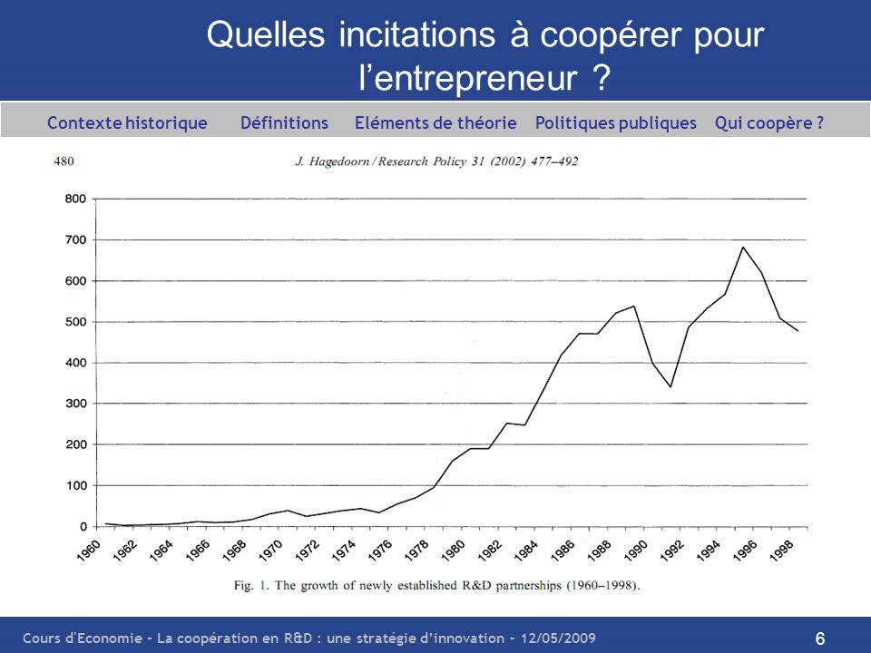 Cours d'Economie - La coopération en R&D : une stratégie dinnovation – 12/05/2009 6 Quelles incitations à coopérer pour lentrepreneur ? Contexte histo