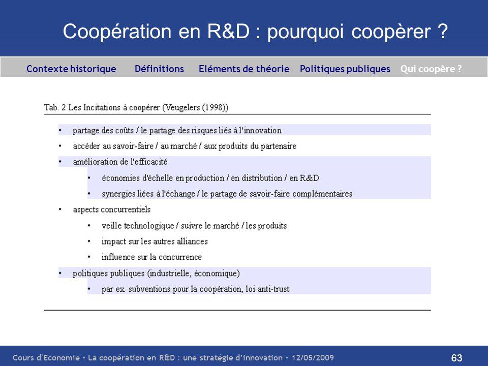 Cours d'Economie - La coopération en R&D : une stratégie dinnovation – 12/05/2009 63 Coopération en R&D : pourquoi coopèrer ? Contexte historique Défi