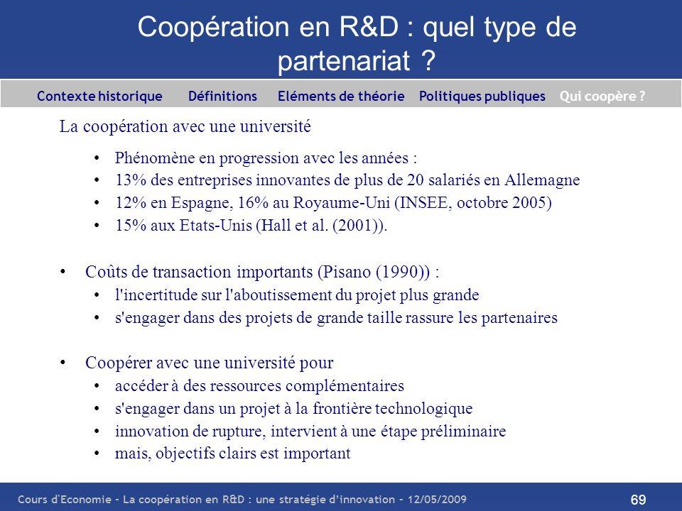 Cours d'Economie - La coopération en R&D : une stratégie dinnovation – 12/05/2009 69 Coopération en R&D : quel type de partenariat ? La coopération av