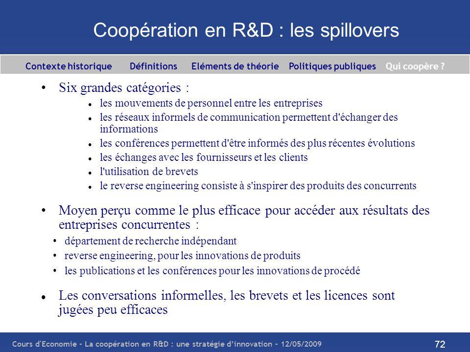 Cours d'Economie - La coopération en R&D : une stratégie dinnovation – 12/05/2009 72 Coopération en R&D : les spillovers Six grandes catégories : les