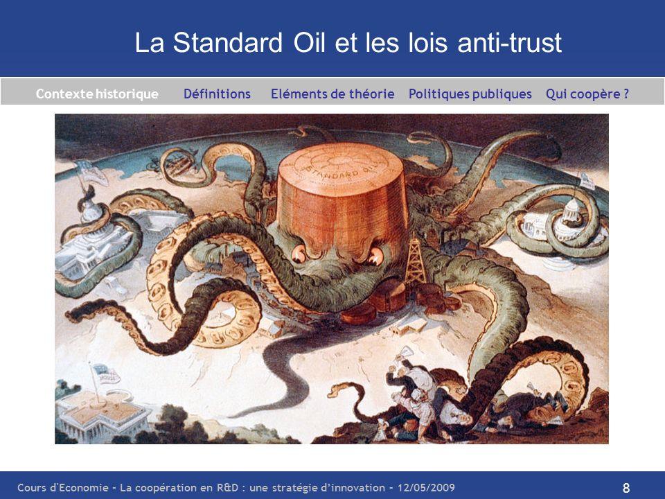 Cours d'Economie - La coopération en R&D : une stratégie dinnovation – 12/05/2009 8 La Standard Oil et les lois anti-trust Contexte historique Définit