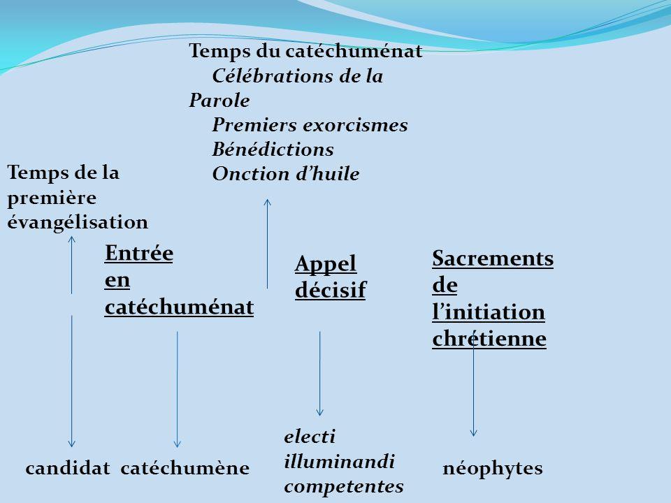 Entrée en catéchuménat Appel décisif Sacrements de linitiation chrétienne catéchumène electi illuminandi competentes néophytes Temps de la première év