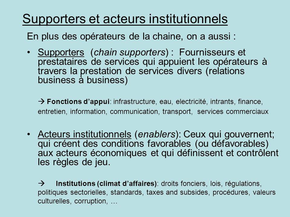 Supporters et acteurs institutionnels En plus des opérateurs de la chaine, on a aussi : Supporters (chain supporters) : Fournisseurs et prestataires d