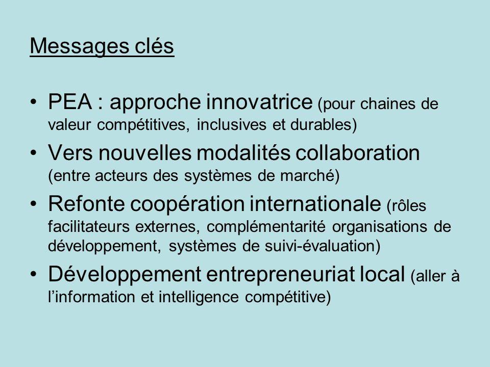 Messages clés PEA : approche innovatrice (pour chaines de valeur compétitives, inclusives et durables) Vers nouvelles modalités collaboration (entre a