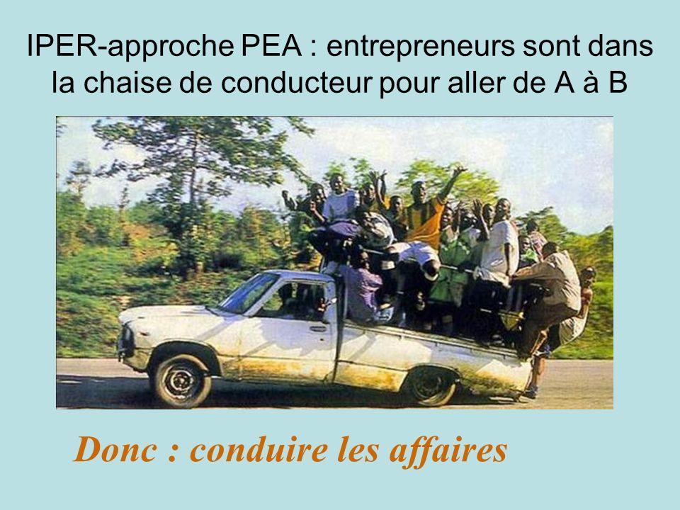 IPER-approche PEA : entrepreneurs sont dans la chaise de conducteur pour aller de A à B Donc : conduire les affaires
