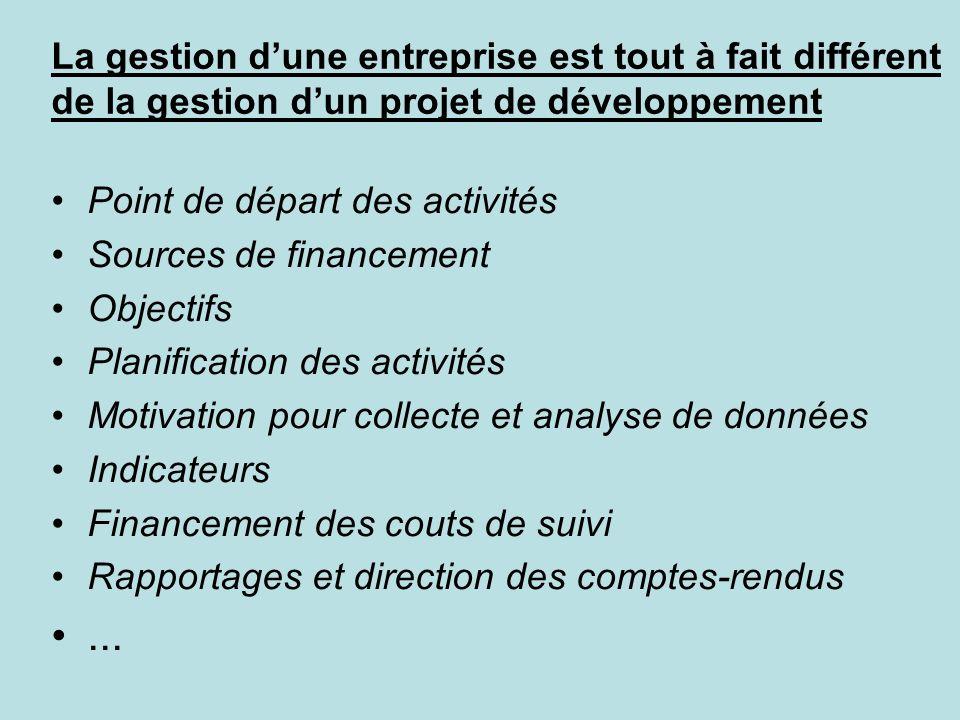 La gestion dune entreprise est tout à fait différent de la gestion dun projet de développement Point de départ des activités Sources de financement Ob