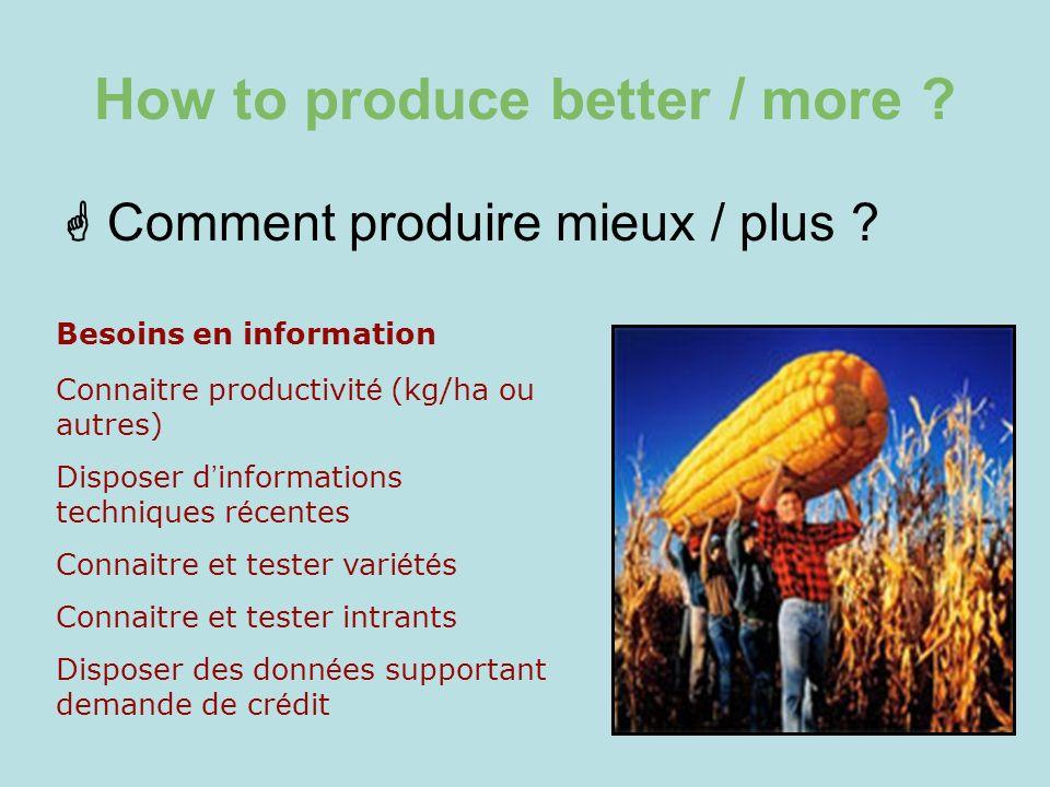 How to produce better / more ? Comment produire mieux / plus ? Besoins en information Connaitre productivit é (kg/ha ou autres) Disposer d information