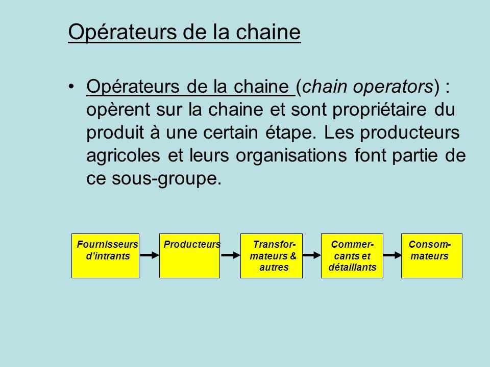 Opérateurs de la chaine Opérateurs de la chaine (chain operators) : opèrent sur la chaine et sont propriétaire du produit à une certain étape. Les pro