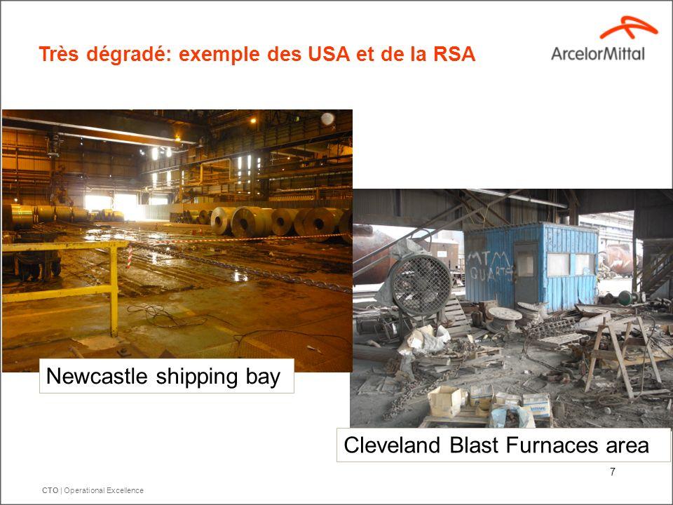 CTO | Operational Excellence 8 Catastrophique, ex.