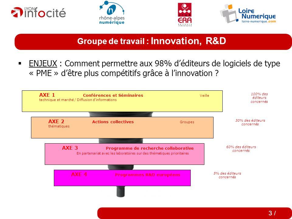 Groupe de travail : Innovation, R&D 2 / Préambule : Phase préparatoire : Rappel : Le cluster, les objectifs Le livrable Les pistes dactions : 5 axes http://cluster-elra.wikispaces.com/ Les objectifs de la réunion Une date importante : le 24/04/2007