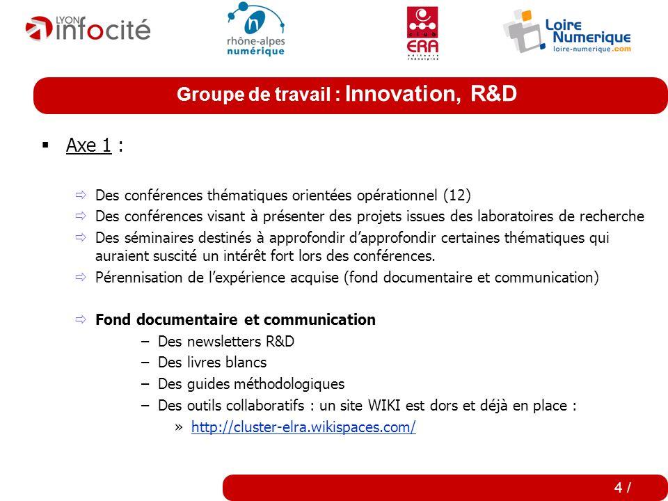 Groupe de travail : Innovation, R&D 3 / ENJEUX : Comment permettre aux 98% déditeurs de logiciels de type « PME » dêtre plus compétitifs grâce à linnovation .