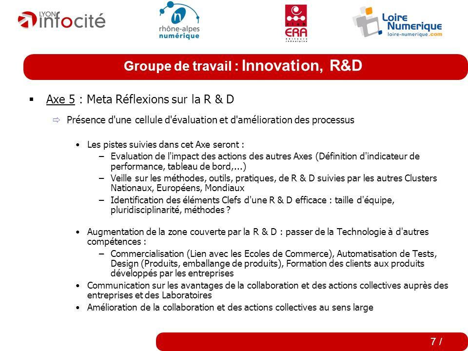 Groupe de travail : Innovation, R&D 6 / Axe 3 : Les projets R&D Identification des projets Labos répondant aux problématiques des industriels Projets