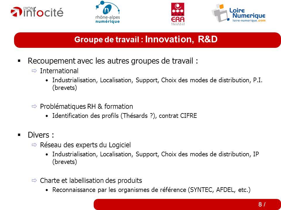 Groupe de travail : Innovation, R&D 7 / Axe 5 : Meta Réflexions sur la R & D Présence d'une cellule d'évaluation et d'amélioration des processus Les p