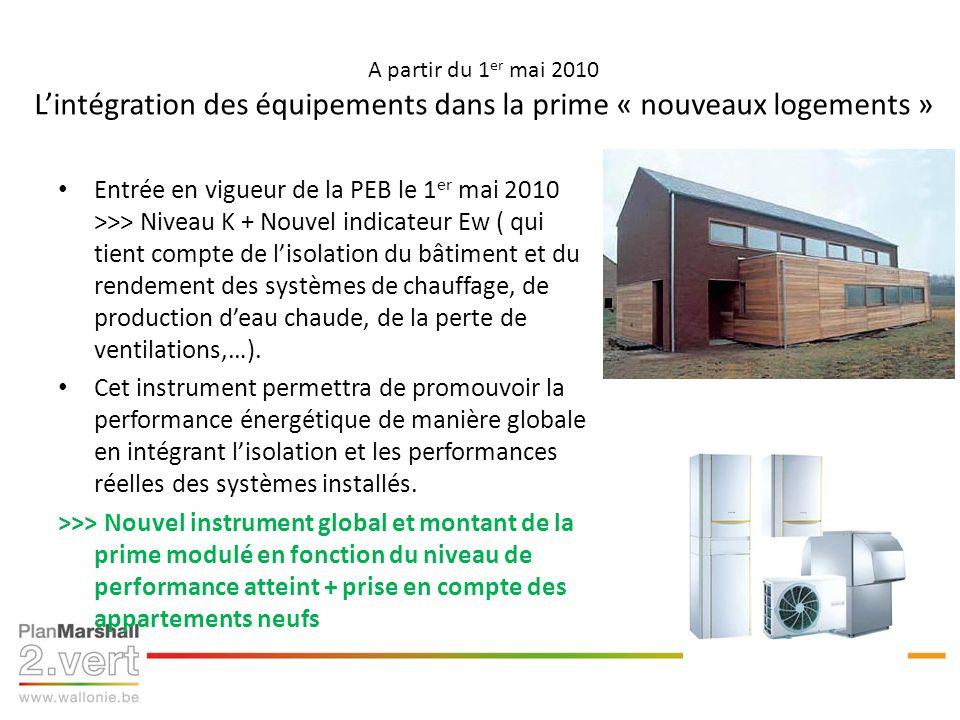 A partir du 1 er mai 2010 Lintégration des équipements dans la prime « nouveaux logements » Entrée en vigueur de la PEB le 1 er mai 2010 >>> Niveau K
