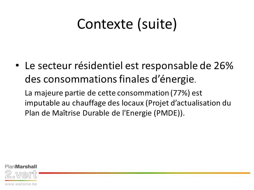 Contexte (suite) Le secteur résidentiel est responsable de 26% des consommations finales dénergie. La majeure partie de cette consommation (77%) est i
