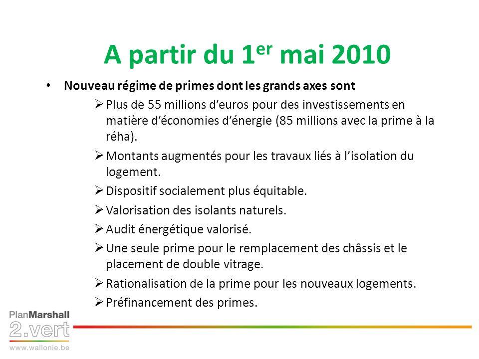 A partir du 1 er mai 2010 Nouveau régime de primes dont les grands axes sont Plus de 55 millions deuros pour des investissements en matière déconomies dénergie (85 millions avec la prime à la réha).