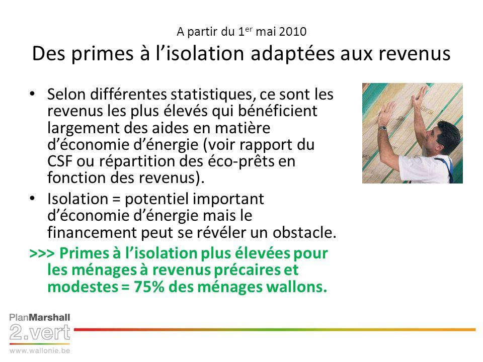 A partir du 1 er mai 2010 Des primes à lisolation adaptées aux revenus Selon différentes statistiques, ce sont les revenus les plus élevés qui bénéficient largement des aides en matière déconomie dénergie (voir rapport du CSF ou répartition des éco-prêts en fonction des revenus).
