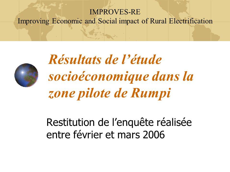 Résultats de létude socioéconomique dans la zone pilote de Rumpi Restitution de lenquête réalisée entre février et mars 2006 IMPROVES-RE Improving Eco