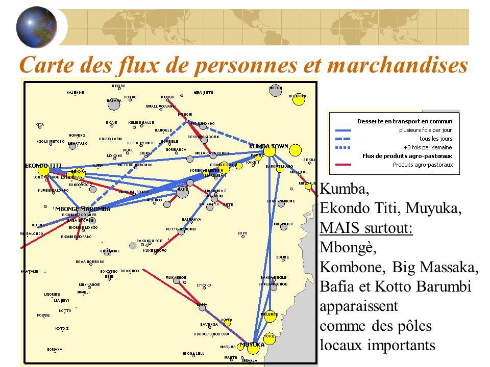 Carte des flux de personnes et marchandises Kumba, Ekondo Titi, Muyuka, MAIS surtout: Mbongè, Kombone, Big Massaka, Bafia et Kotto Barumbi apparaissen