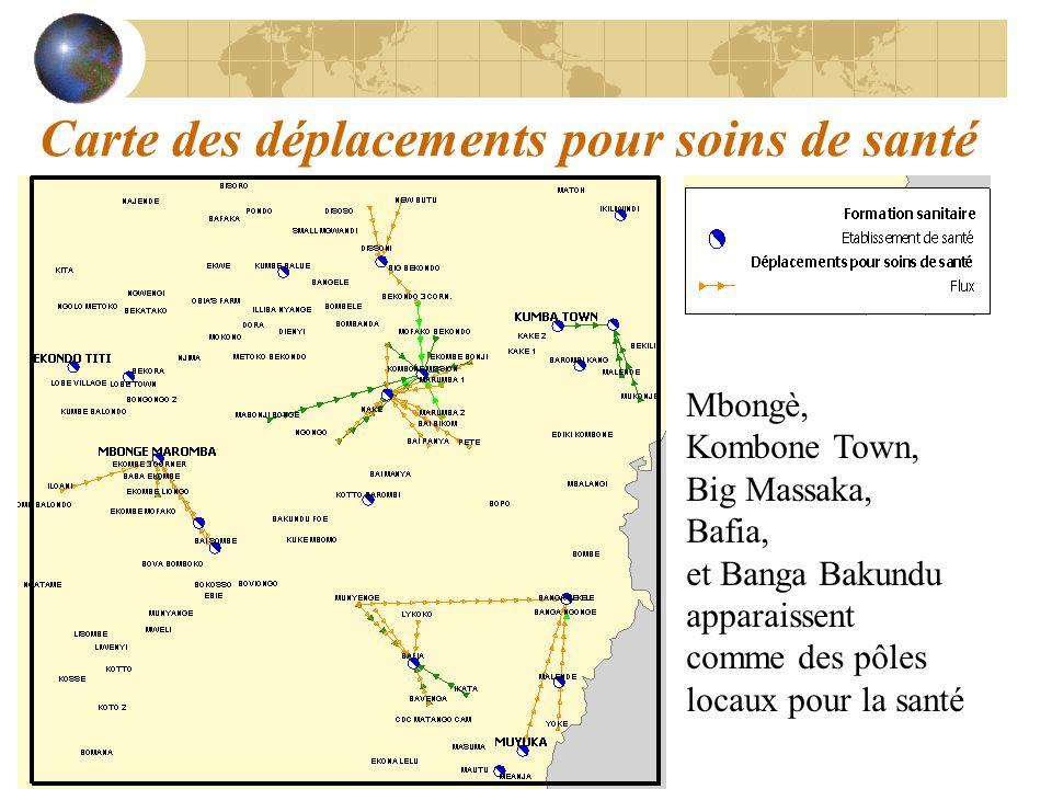 Carte des déplacements pour soins de santé Mbongè, Kombone Town, Big Massaka, Bafia, et Banga Bakundu apparaissent comme des pôles locaux pour la sant