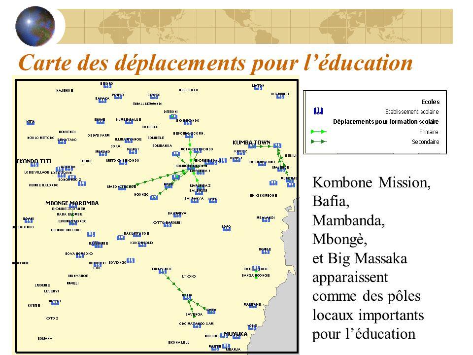 Carte des déplacements pour léducation Kombone Mission, Bafia, Mambanda, Mbongè, et Big Massaka apparaissent comme des pôles locaux importants pour lé