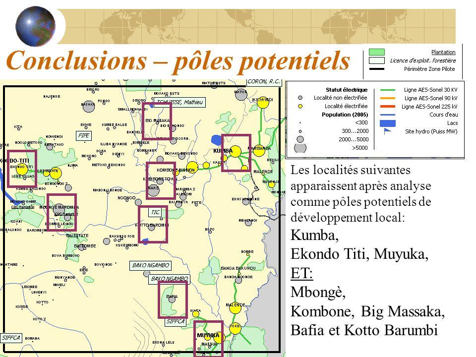 Conclusions – pôles potentiels Les localités suivantes apparaissent après analyse comme pôles potentiels de développement local: Kumba, Ekondo Titi, M
