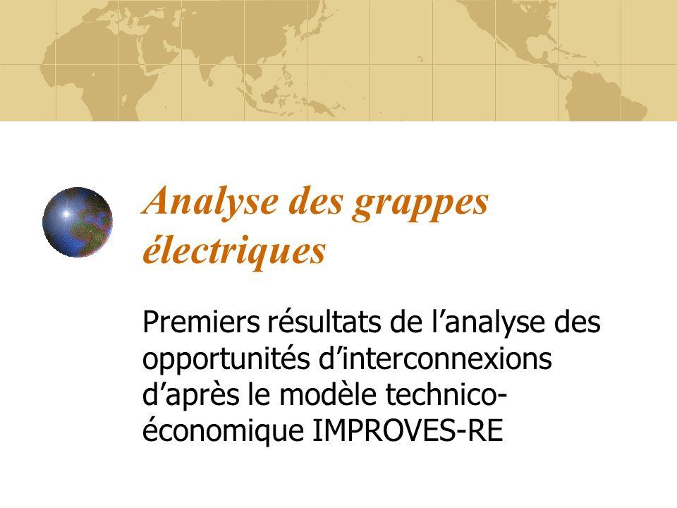 Analyse des grappes électriques Premiers résultats de lanalyse des opportunités dinterconnexions daprès le modèle technico- économique IMPROVES-RE