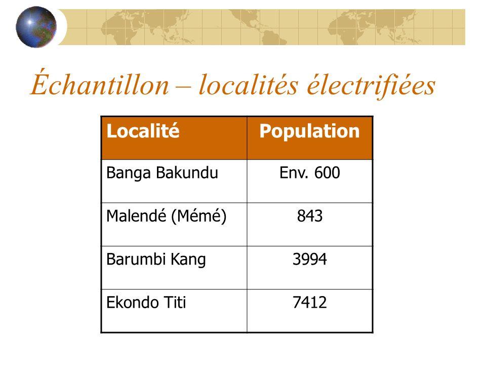 Échantillon – localités électrifiées LocalitéPopulation Banga BakunduEnv. 600 Malendé (Mémé)843 Barumbi Kang3994 Ekondo Titi7412