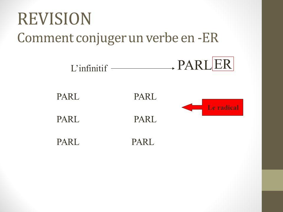 La Conjugaison des Verbes: ER, IR, et RE Aussi, les verbes avec changements orthographiques