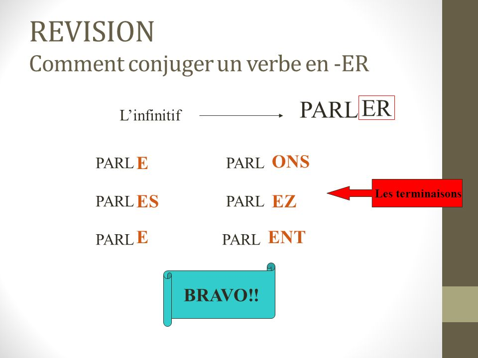 REVISION Comment conjuger un verbe en -ER Linfinitif ER PARL Le radical
