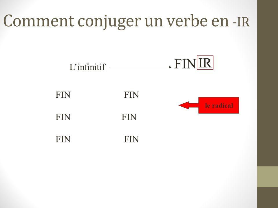 REVISION Comment conjuger un verbe en -ER Linfinitif ER PARL E ES E ONS EZ ENT Les terminaisons BRAVO!!