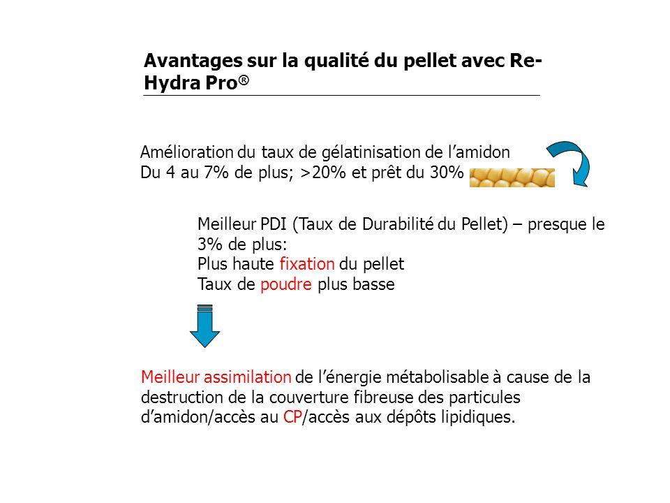 Meilleur PDI (Taux de Durabilité du Pellet) – presque le 3% de plus: Plus haute fixation du pellet Taux de poudre plus basse Amélioration du taux de g