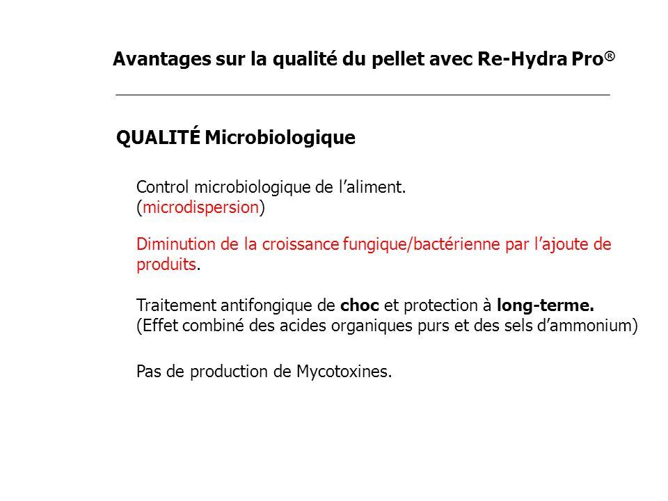 QUALITÉ Microbiologique Avantages sur la qualité du pellet avec Re-Hydra Pro ® Diminution de la croissance fungique/bactérienne par lajoute de produit