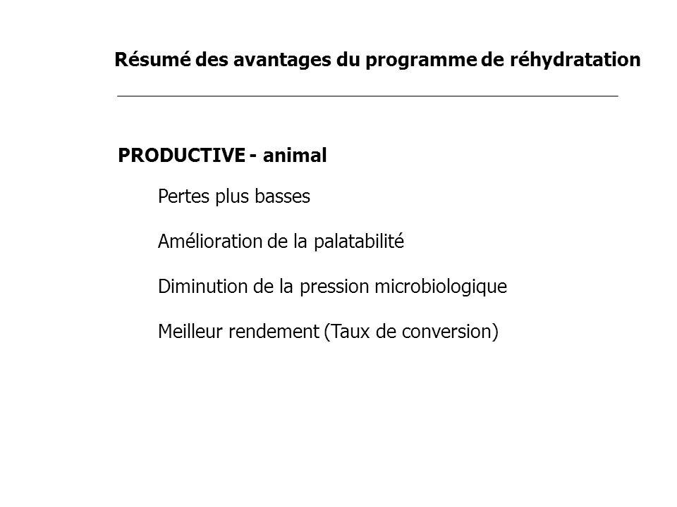 PRODUCTIVE - animal Pertes plus basses Amélioration de la palatabilité Diminution de la pression microbiologique Meilleur rendement (Taux de conversio