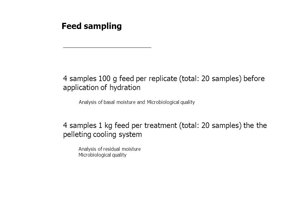 Feed sampling 4 samples 100 g feed per replicate (total: 20 samples) before application of hydration 4 samples 1 kg feed per treatment (total: 20 samp