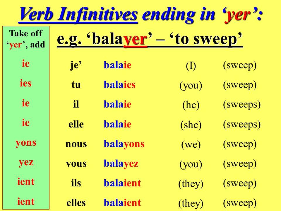 Verb Infinitives ending in er: e.g. habiter – to live (je) j tu il elle nous vous ils elles habite habites habite habite habitons habitez habitent hab