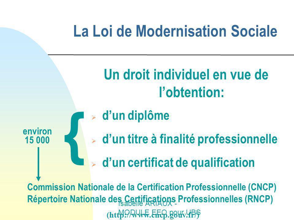 Isabelle ARIAUX - MODULE EEO pour UBS Un droit individuel en vue de lobtention: dun diplôme dun titre à finalité professionnelle dun certificat de qua