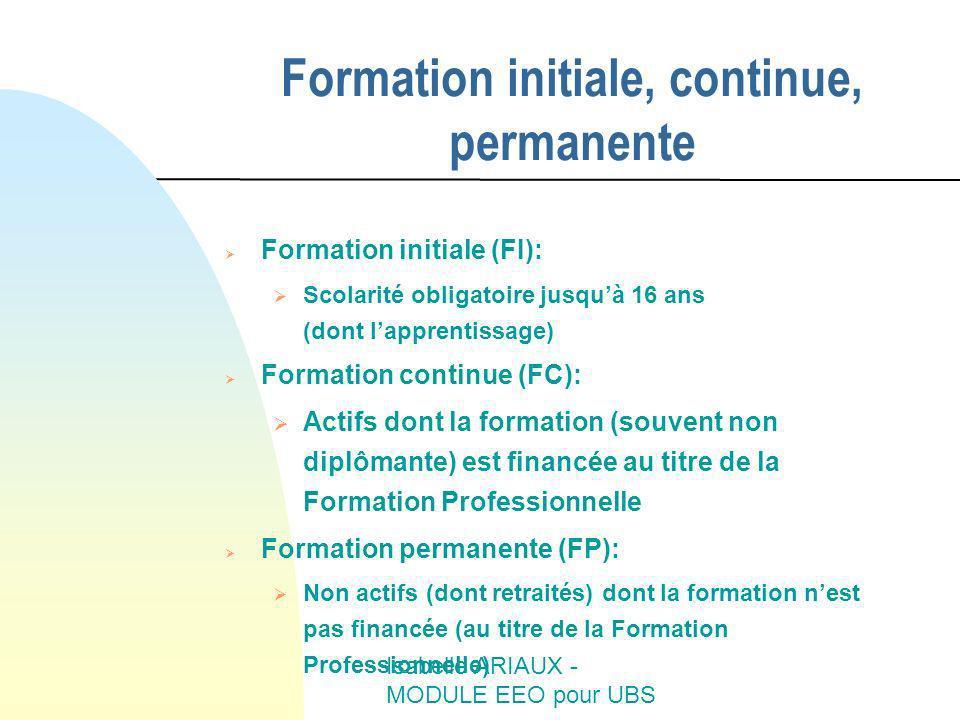 Isabelle ARIAUX - MODULE EEO pour UBS Formation initiale, continue, permanente Formation initiale (FI): Scolarité obligatoire jusquà 16 ans (dont lapp
