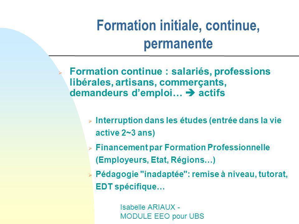 Isabelle ARIAUX - MODULE EEO pour UBS Formation continue : salariés, professions libérales, artisans, commerçants, demandeurs demploi… actifs Interrup