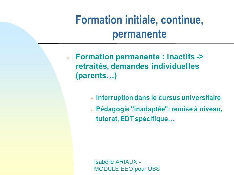 Isabelle ARIAUX - MODULE EEO pour UBS Formation permanente : inactifs -> retraités, demandes individuelles (parents…) Interruption dans le cursus univ