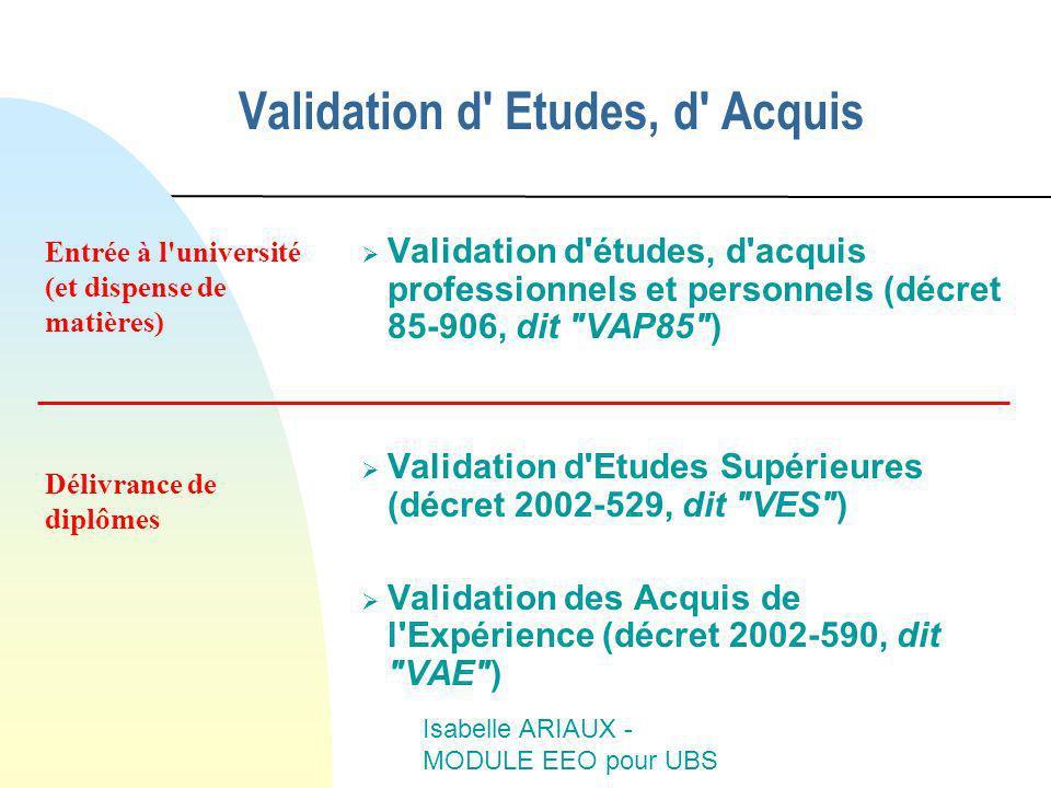 Isabelle ARIAUX - MODULE EEO pour UBS Validation d' Etudes, d' Acquis Validation d'études, d'acquis professionnels et personnels (décret 85-906, dit