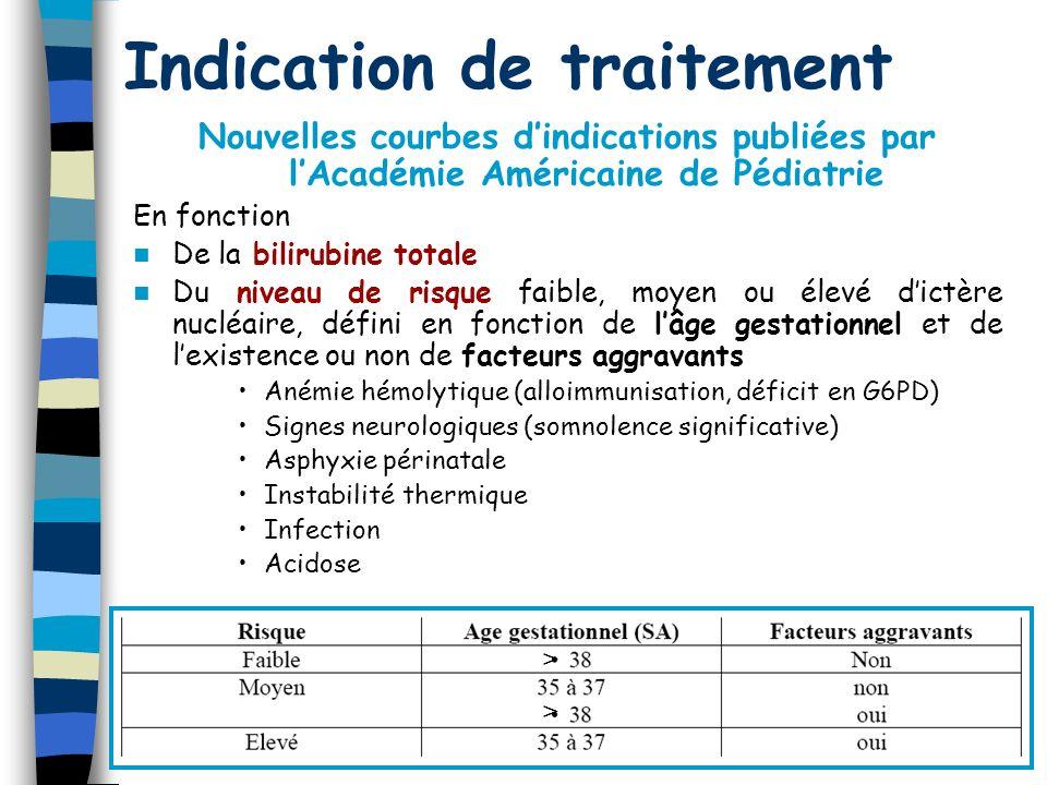 17 Indication de traitement Nouvelles courbes dindications publiées par lAcadémie Américaine de Pédiatrie En fonction De la bilirubine totale Du nivea